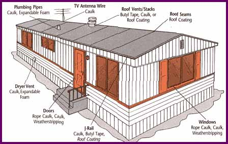 is your home ready for winter wildflower 55 and active manufactured home